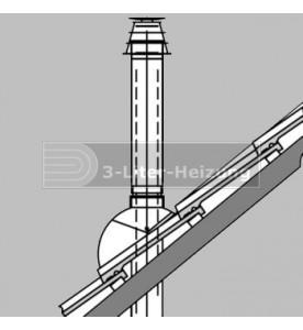 Viessmann Abgassystem 60/100 Dachdurchführung schwarz
