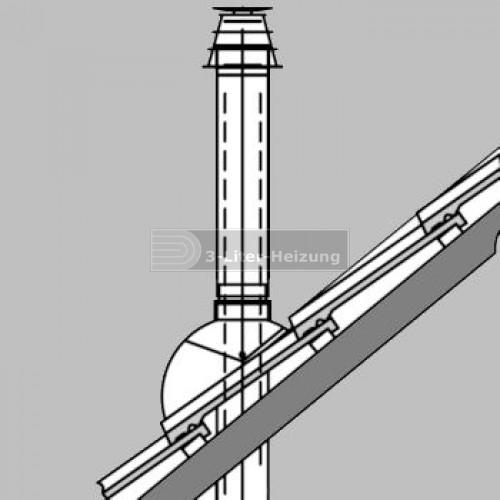 Viessmann AZ-Dachdurchführung 80/125 dachsteinrot