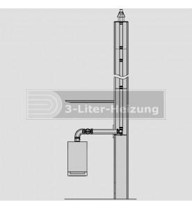 Viessmann Abgassystem 80/125 Combipaket Schacht für Vitodens